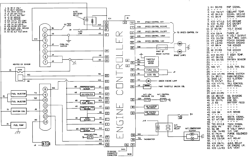 84 Dodge Ram Fuse Box | Wiring Diagram on